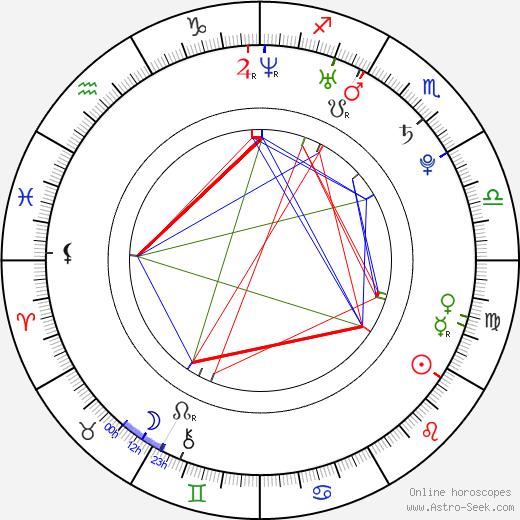 Greggy Soriano день рождения гороскоп, Greggy Soriano Натальная карта онлайн