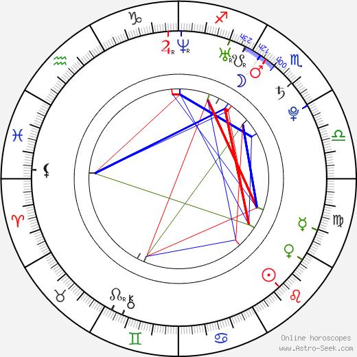 Helene Fischer tema natale, oroscopo, Helene Fischer oroscopi gratuiti, astrologia