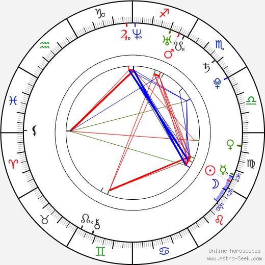 Jennifer Higham astro natal birth chart, Jennifer Higham horoscope, astrology