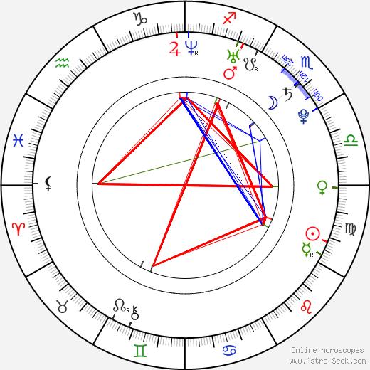 Jiří Novák tema natale, oroscopo, Jiří Novák oroscopi gratuiti, astrologia