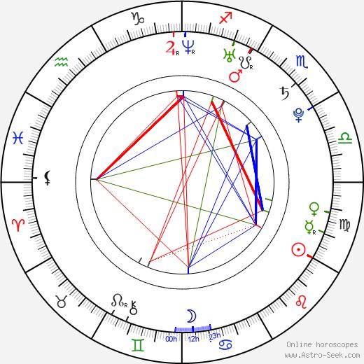 Joseph Edward Chapman tema natale, oroscopo, Joseph Edward Chapman oroscopi gratuiti, astrologia