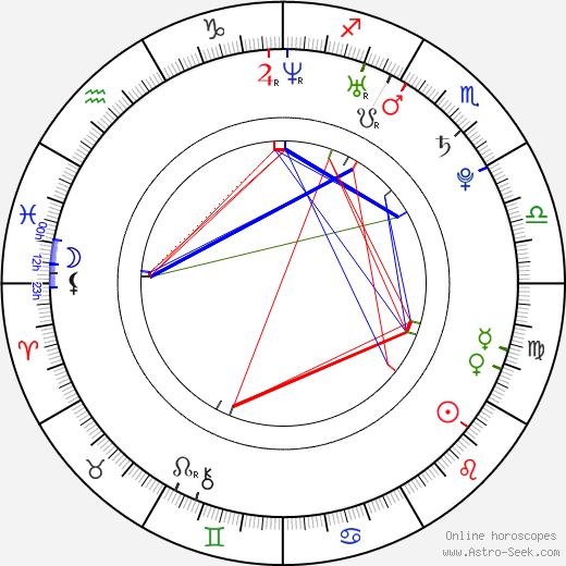 Julia Schneider birth chart, Julia Schneider astro natal horoscope, astrology
