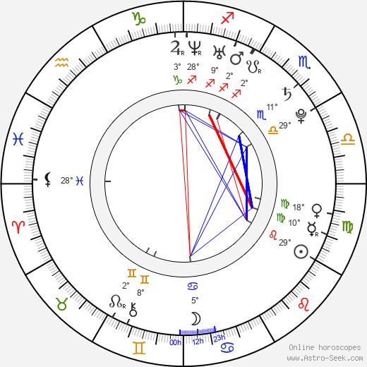 Katie Stuart birth chart, biography, wikipedia 2019, 2020