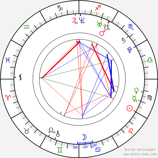 Katie Stuart astro natal birth chart, Katie Stuart horoscope, astrology