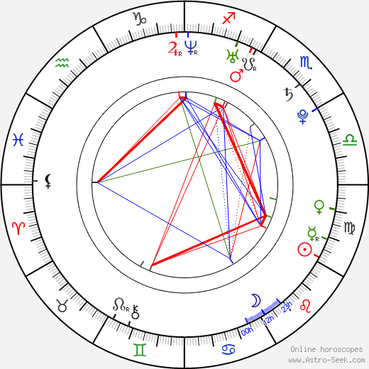 Lumidee день рождения гороскоп, Lumidee Натальная карта онлайн