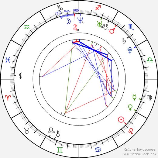 Manami Hashimoto astro natal birth chart, Manami Hashimoto horoscope, astrology
