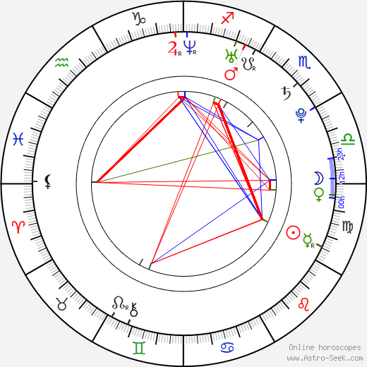 Michael Galeota astro natal birth chart, Michael Galeota horoscope, astrology