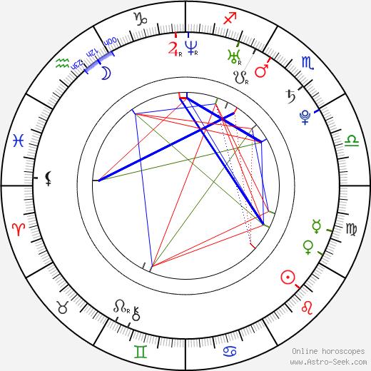 Ryan Eggold tema natale, oroscopo, Ryan Eggold oroscopi gratuiti, astrologia