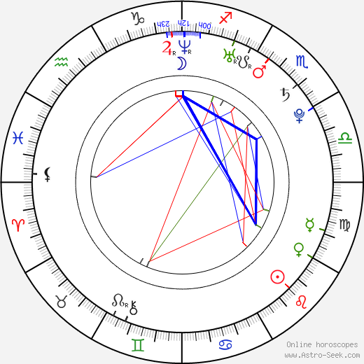 Simon Hawkins tema natale, oroscopo, Simon Hawkins oroscopi gratuiti, astrologia