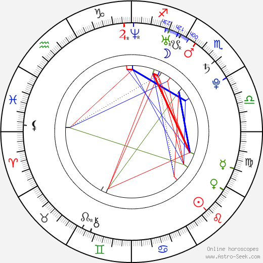 Taylor Locke birth chart, Taylor Locke astro natal horoscope, astrology