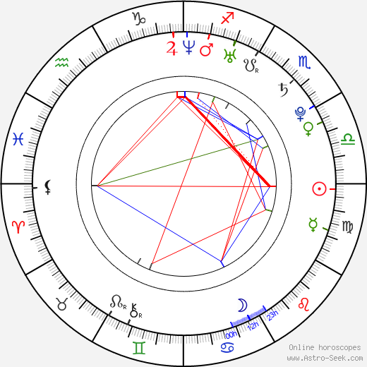 Ally Iseman birth chart, Ally Iseman astro natal horoscope, astrology