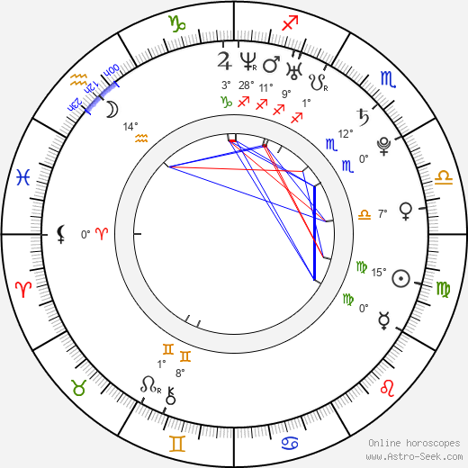 Ben Hollingsworth birth chart, biography, wikipedia 2018, 2019