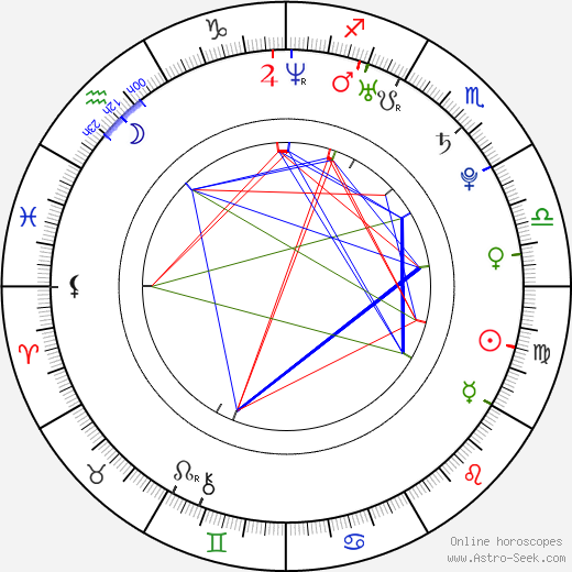 Ben Hollingsworth astro natal birth chart, Ben Hollingsworth horoscope, astrology