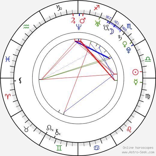 Brittany Flickinger astro natal birth chart, Brittany Flickinger horoscope, astrology