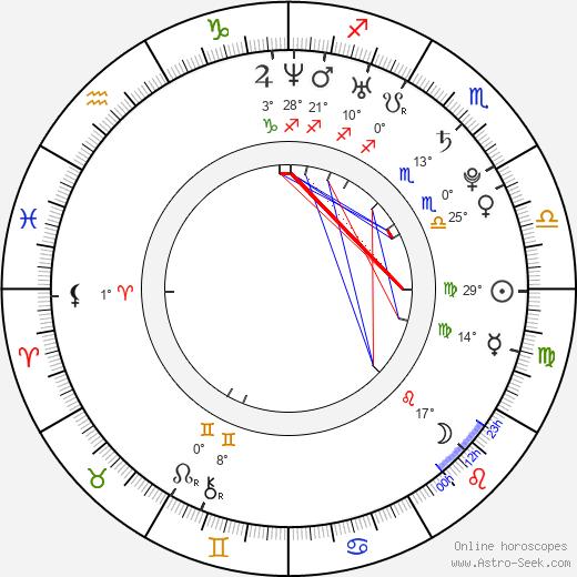 Godfrey Gao birth chart, biography, wikipedia 2020, 2021