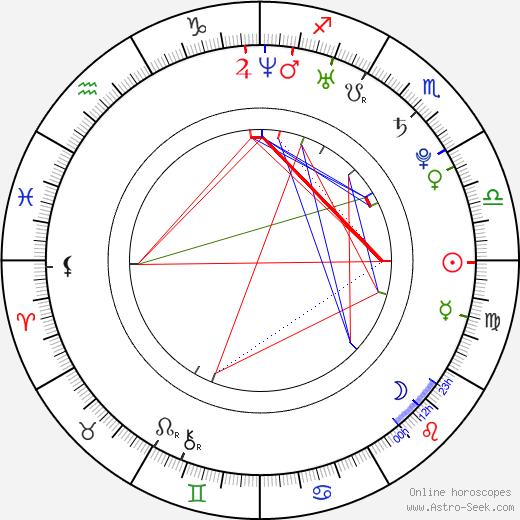 Godfrey Gao birth chart, Godfrey Gao astro natal horoscope, astrology