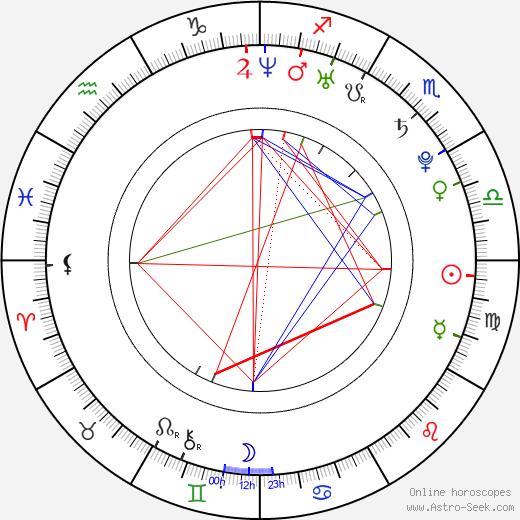 Jack Carpenter tema natale, oroscopo, Jack Carpenter oroscopi gratuiti, astrologia