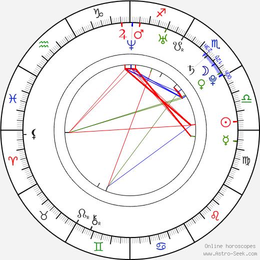 Johan Libéreau день рождения гороскоп, Johan Libéreau Натальная карта онлайн