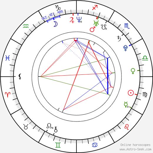Julianne Michelle tema natale, oroscopo, Julianne Michelle oroscopi gratuiti, astrologia