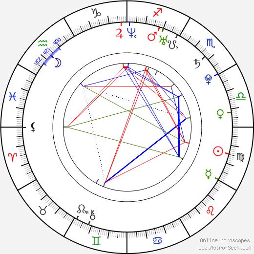 Kate Lang Johnson tema natale, oroscopo, Kate Lang Johnson oroscopi gratuiti, astrologia