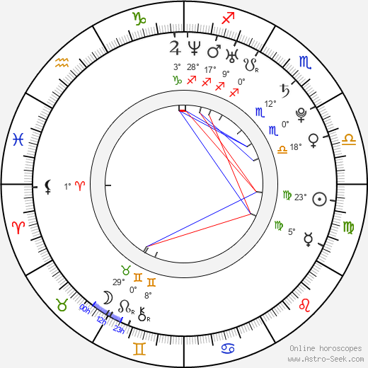 Katie Melua birth chart, biography, wikipedia 2019, 2020
