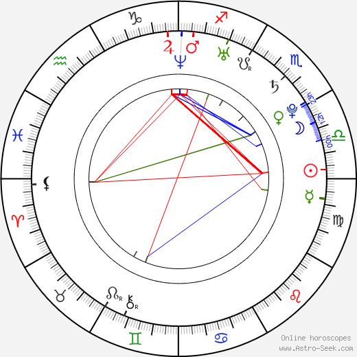 Keisha Buchanan tema natale, oroscopo, Keisha Buchanan oroscopi gratuiti, astrologia