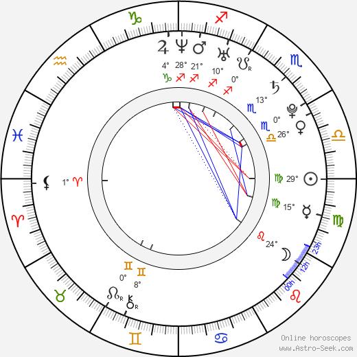 Laura Vandervoort birth chart, biography, wikipedia 2019, 2020
