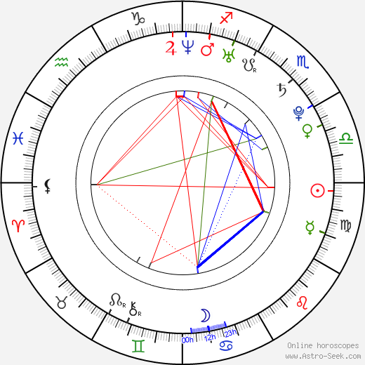 Lydia Hearst tema natale, oroscopo, Lydia Hearst oroscopi gratuiti, astrologia