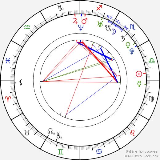 Melody Thornton tema natale, oroscopo, Melody Thornton oroscopi gratuiti, astrologia