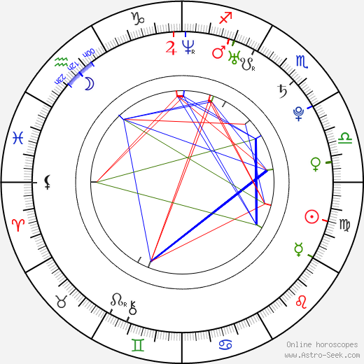 Michaela Drotárová astro natal birth chart, Michaela Drotárová horoscope, astrology