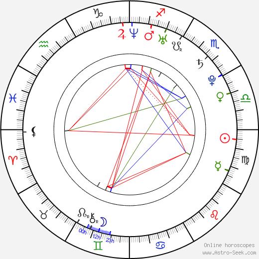 Neel Rønholt день рождения гороскоп, Neel Rønholt Натальная карта онлайн