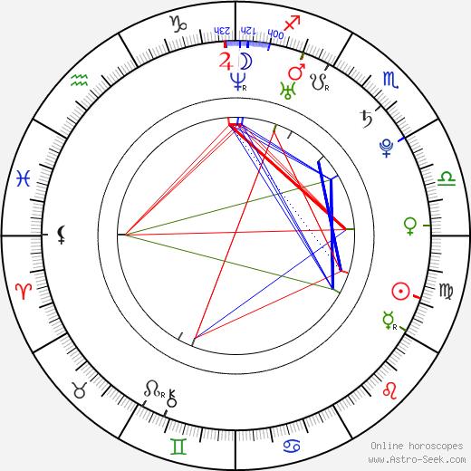 Paz de la Huerta tema natale, oroscopo, Paz de la Huerta oroscopi gratuiti, astrologia
