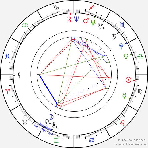 Sabrina Bryan astro natal birth chart, Sabrina Bryan horoscope, astrology