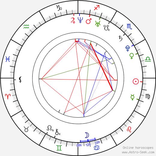 Thaïs Blume tema natale, oroscopo, Thaïs Blume oroscopi gratuiti, astrologia