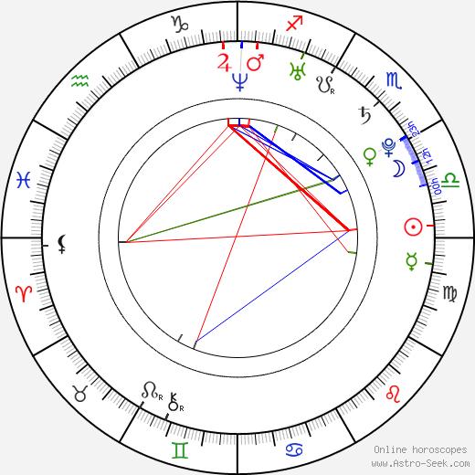 Thore Schölermann birth chart, Thore Schölermann astro natal horoscope, astrology