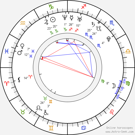 Alex Meraz birth chart, biography, wikipedia 2019, 2020