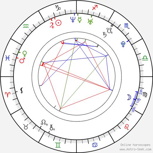 Alex Meraz astro natal birth chart, Alex Meraz horoscope, astrology