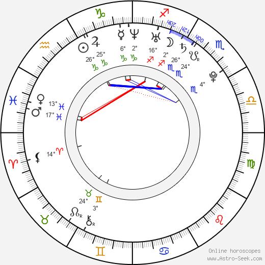 Ash Christian birth chart, biography, wikipedia 2019, 2020