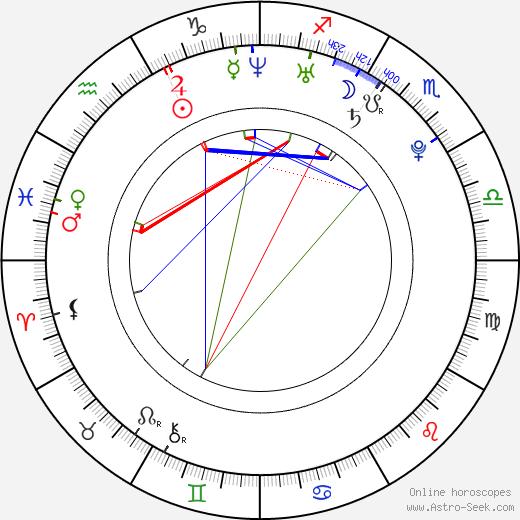 Ash Christian astro natal birth chart, Ash Christian horoscope, astrology