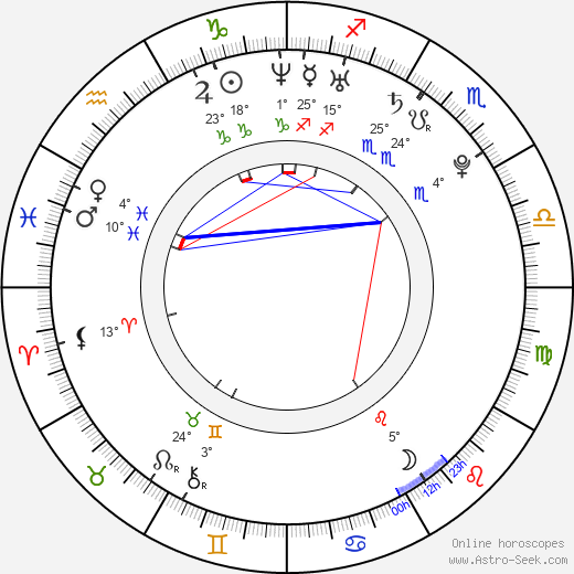 Aura Dione birth chart, biography, wikipedia 2019, 2020