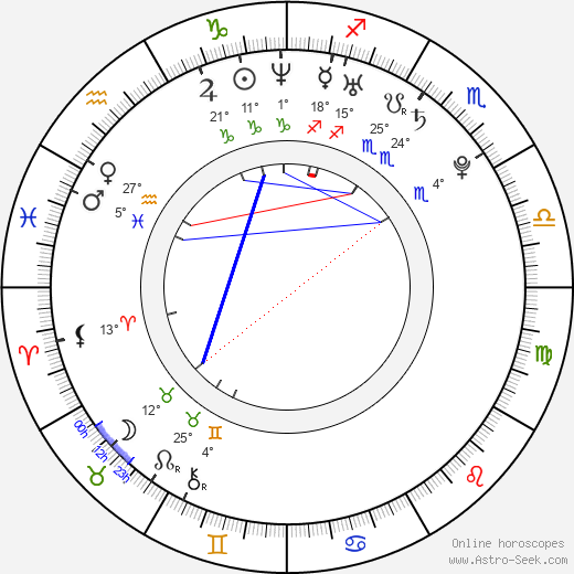 Damien Bodie birth chart, biography, wikipedia 2019, 2020