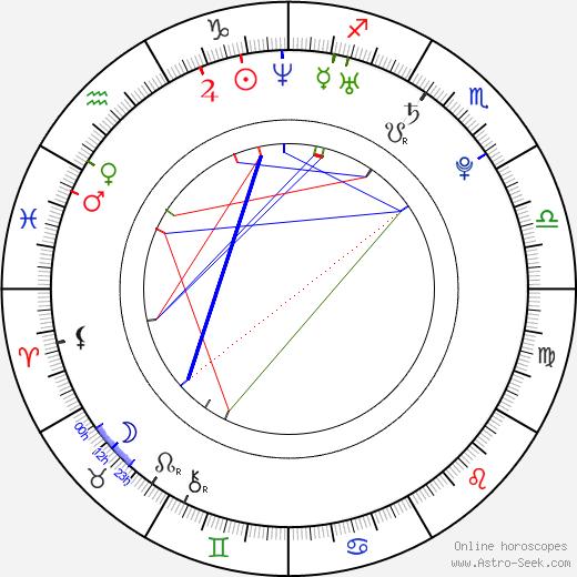 Damien Bodie tema natale, oroscopo, Damien Bodie oroscopi gratuiti, astrologia