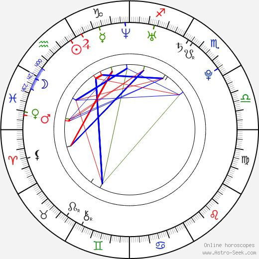 Doutzen Kroes astro natal birth chart, Doutzen Kroes horoscope, astrology