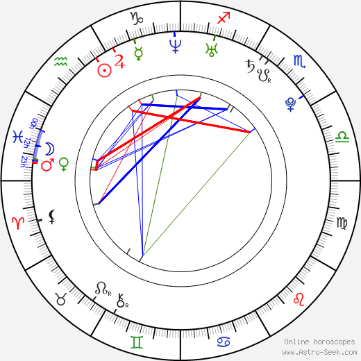 Frankie J. Galasso день рождения гороскоп, Frankie J. Galasso Натальная карта онлайн