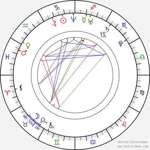 Ismaël Bangoura tema natale, oroscopo, Ismaël Bangoura oroscopi gratuiti, astrologia