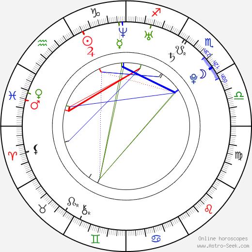 Jack Bryan tema natale, oroscopo, Jack Bryan oroscopi gratuiti, astrologia