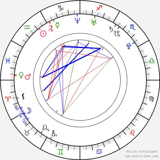 J. Cole tema natale, oroscopo, J. Cole oroscopi gratuiti, astrologia
