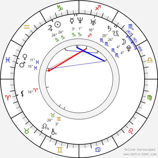 Jordan Elliott birth chart, biography, wikipedia 2018, 2019