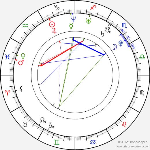 Jordan Elliott astro natal birth chart, Jordan Elliott horoscope, astrology