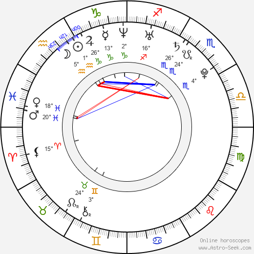 Jussi Selo birth chart, biography, wikipedia 2019, 2020